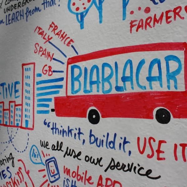 Carpoolend Europa door met BlaBlaCar