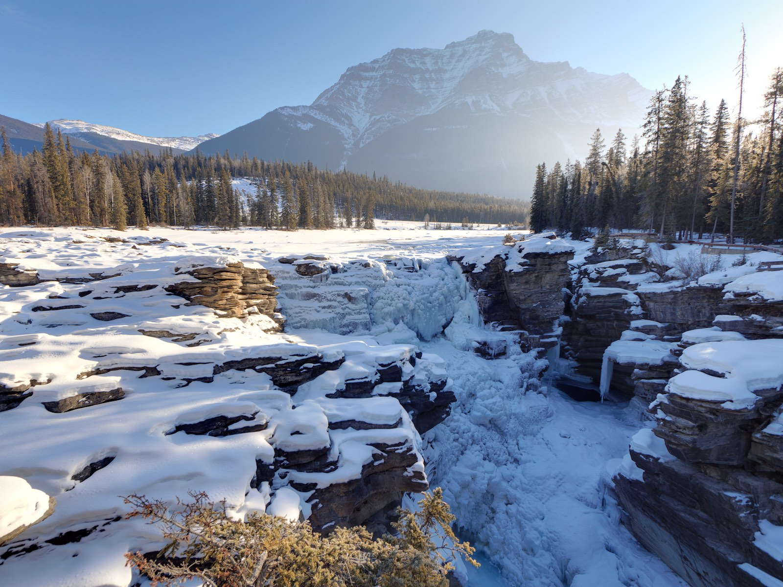 wintersporten in Canada
